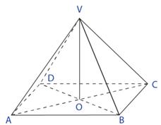 piramida patrulatera regulata