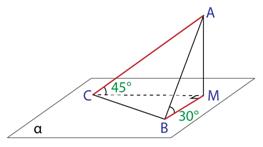 un triunghi si un plan