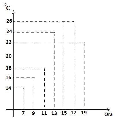 Figura 2 diagrama