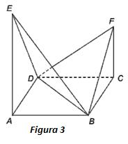 Figura 3 - patrat