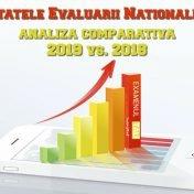 analiza-comparativa-rezultate-evaluare-nationala-2019-vs-2018